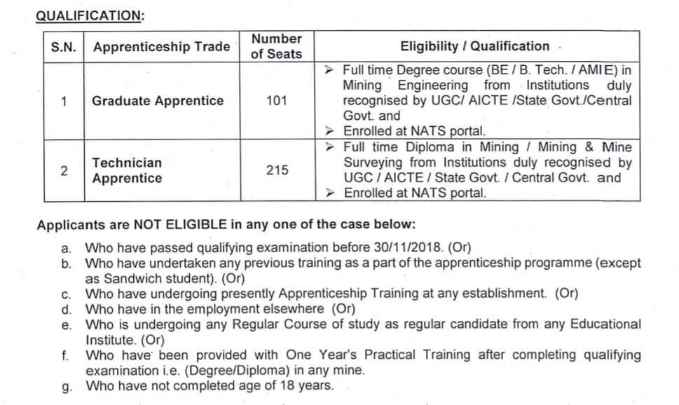 Western Coalfields Limited Eligibility Criterion